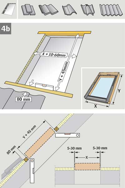 how to fit a velux window. Black Bedroom Furniture Sets. Home Design Ideas